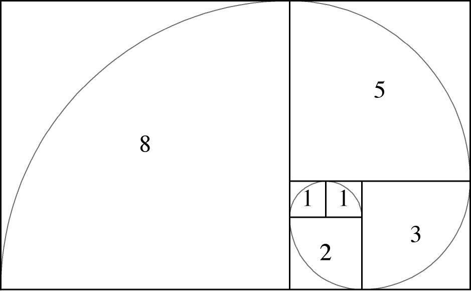 Ziua Fibonacci